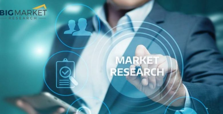 Oakmoss Absolute Market Analysis se concentrant sur les principaux acteurs clés | Huiles luxuriantes, Hermitage, The Essential Oil Company, Eden Botanicals, Essential Wholesale, etc.